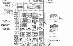2007 Corolla Fuse Box Location  U2013 Car Wiring Diagram