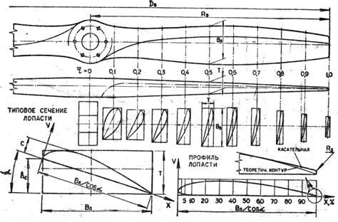 Расчет лопастей ветрогенератора . программа для расчета лопастей из труб