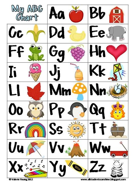 free printable abc chart kindergarten abc chart school 824 | 7549c5a0ef66c2d4922dd9127a88a3f1 alphabet phonics preschool alphabet