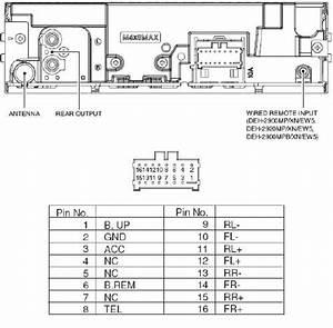 pioneer deh p4000 wiring diagram imageresizertoolcom With pioneer deh wiring diagram furthermore pioneer deh 64bt wiring diagram