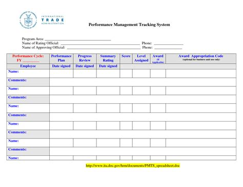 Employee Performance Tracking Template excel spreadsheet for tracking learning
