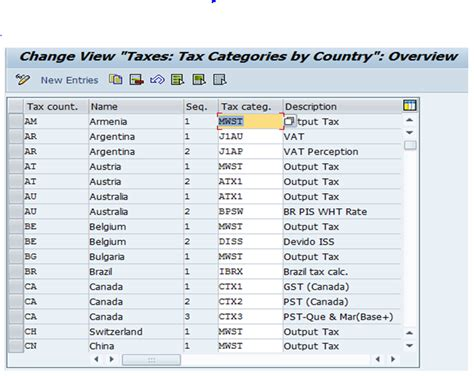 sap tax category table tax classifications and tax mapping between ecc and crm