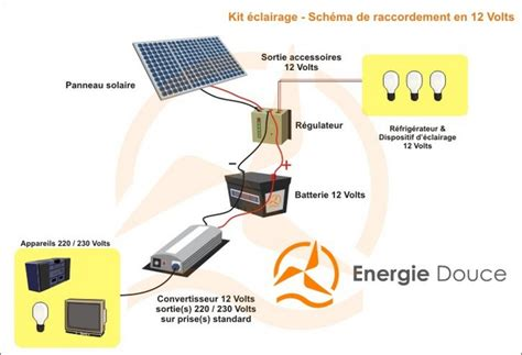 kit solaire complet maxi 233 clairage leds 12 volts 130 watts
