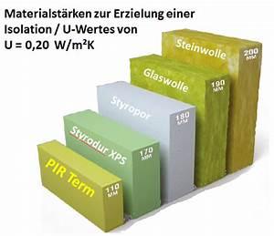 Steinwolle Oder Glaswolle : verschiedene d mmstoffe im vergleich panel sell ~ Michelbontemps.com Haus und Dekorationen