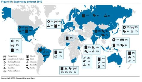 world export  import maps business insider