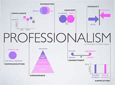 professionalism in healthcare powerpoint putlockers hd