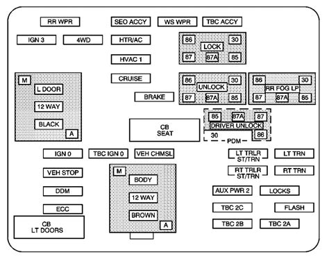 Tahoe Fuse Box Wiring chevrolet tahoe 2004 fuse box diagram carknowledge