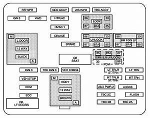 2002 Tahoe Fuse Diagram 24946 Ilsolitariothemovie It