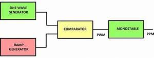 Diy Circuit Design  Pulse Position Modulation