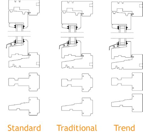 Timber Window Sill Profiles by Window Profiles Standard Traditional Trend