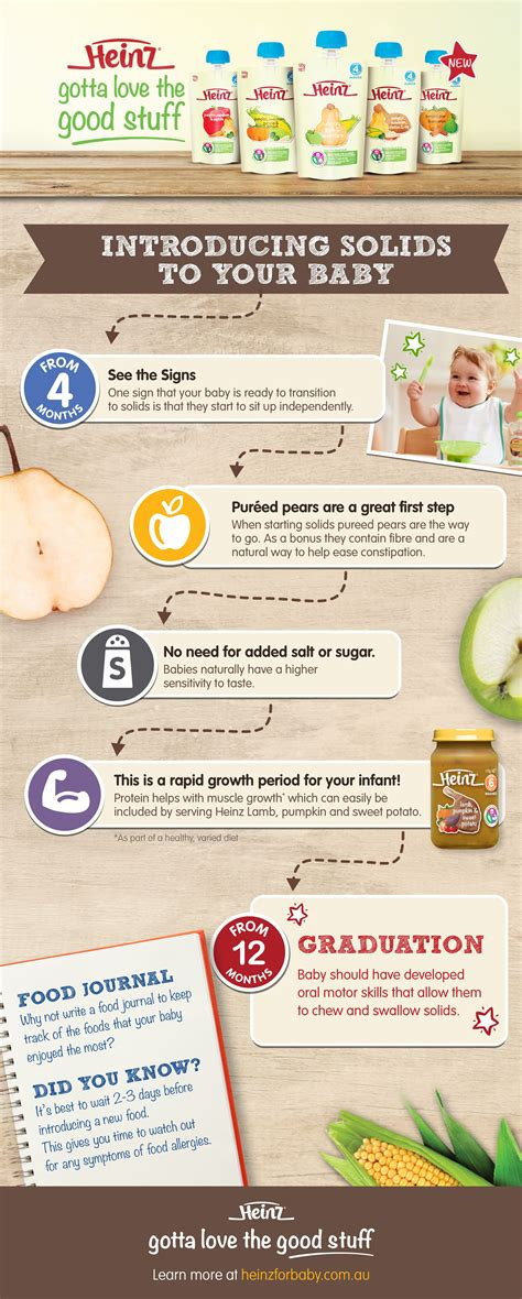 How To Start Solid Foods With Your Twins Multiples And More
