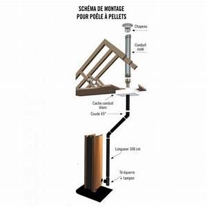 Tubage Poele A Granulé : raccords inox diam tre 100 mm tubage flexible m le ~ Edinachiropracticcenter.com Idées de Décoration
