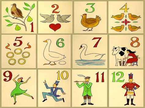 how many gifts for 12 days of christmas the 12 days of gifts would cost you 35 000 business insider