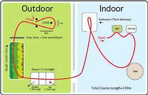 Obstacle Course Layout At Isic