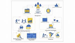 Create Professional Diagrams  Visio Top Features