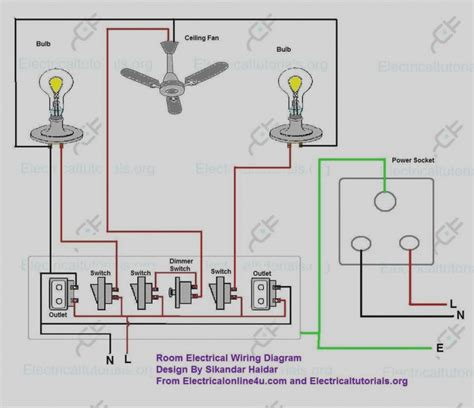 latest  house distribution board wiring diagram  single phase  home electrical wiring