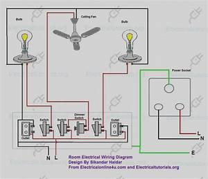 Latest Of House Distribution Board Wiring Diagram The Single Phase For In 2019