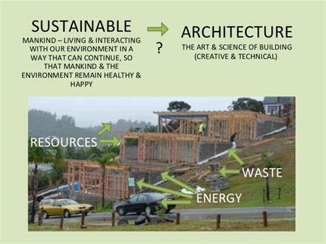 Thesis Topics Related To Architecture