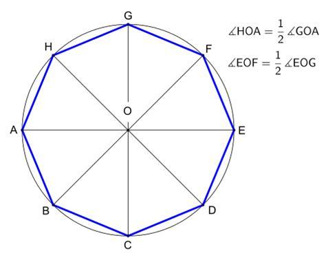 octagon wikipedia
