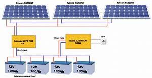 Photovoltaikanlage Selber Bauen : solarzelle selber bauen swalif ~ Whattoseeinmadrid.com Haus und Dekorationen