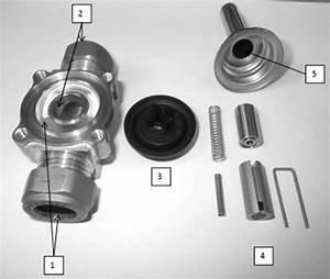 Break Down Of The Solenoid Valve Into Its Component Parts