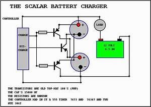 John Bedini U0026 39 S Scalar Wave Battery Charger