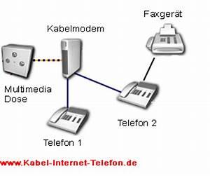 Telefonieren über Internet : telefonanschluss kabel deutschland kabel bw unitymedia telecolumbus ~ Frokenaadalensverden.com Haus und Dekorationen