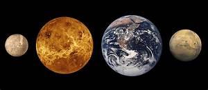 Scientific Explorer: Earth's Atmosphere Part 5 - Comparing ...
