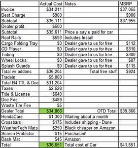 2016 pilot prices paid page 110 honda pilot honda With costco car pricing invoice