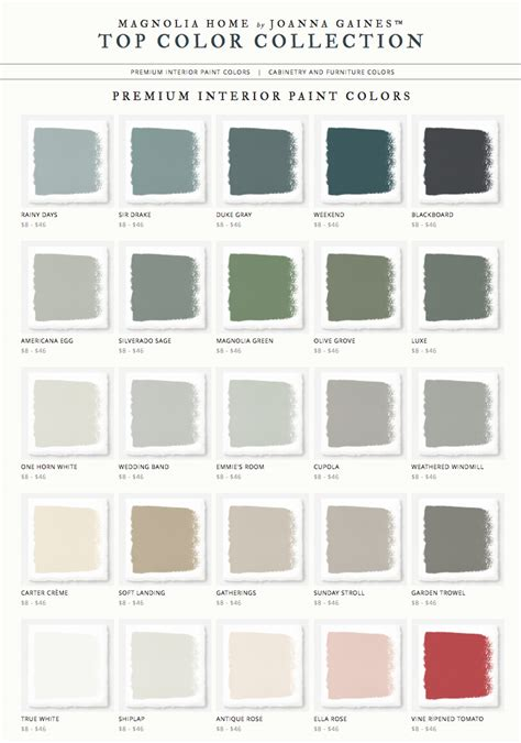 two color kitchen cabinet ideas dining room paint color how to nest for less