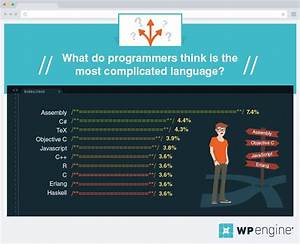 How Do Developers Feel About Programming Languages