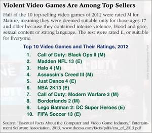 violent video games cause violence essay