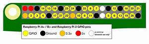 How To Read Raspberry Pi I  O Pin Diagram  Gpio Pin Graph