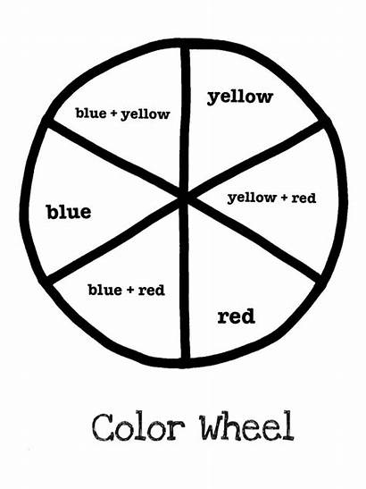 Wheel Colour Printable Primary Secondary Colors Colours