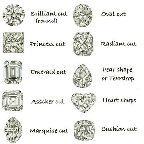 cut chart 3 jpg 500 215 500 pixels research the o jays princesses and cushions