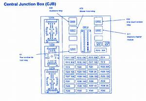 Mercury Sable 1999 Junction Fuse Box  Block Circuit Breaker Diagram  U00bb Carfusebox