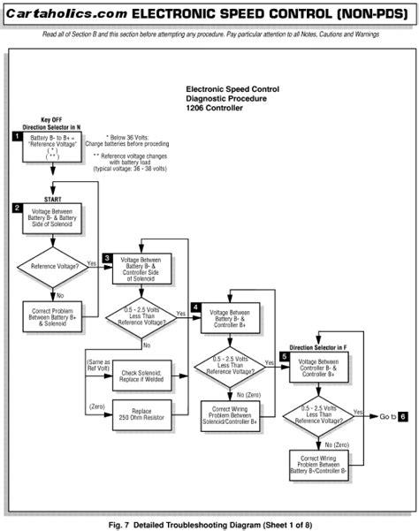ezgo txt troubleshooting chart series  pds