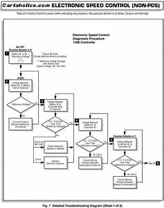 Download Free Ez Go Txt Pds Service Manual