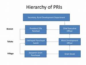 Financing and budgeting in the panchayati raj institutions