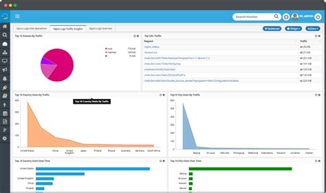 best network performance monitoring tools best network performance monitoring tool posts by amit