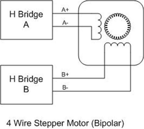 How Wire Your Stepper Ebldc