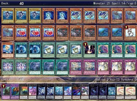 Yugioh Deck Types 2017 by Deck Analysis Shark March April 2017 Ygo Amino