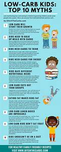 Top 10 myths about low-carb kids - is it dangerous or healthy?