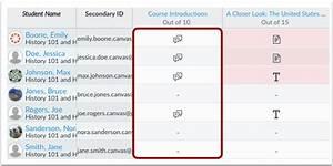 How do I use the Gradebook? | Canvas LMS Community