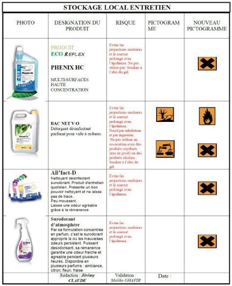 plan de nettoyage et de d駸infection cuisine dans le plan de nettoyage et désinfection bph prp pour limiter les pictures to pin on