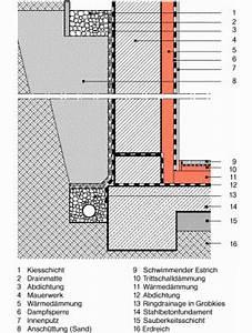 Wand Innen Dämmen : abdichtung au enwand gegen erdreich mr38 hitoiro ~ Lizthompson.info Haus und Dekorationen