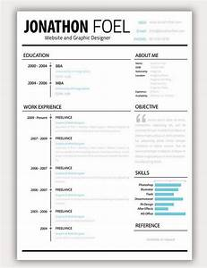 best resume templates free learnhowtoloseweightnet With best microsoft word resume template