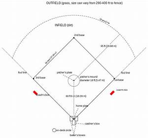 File Baseball Field Overview Svg