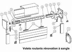 Changer Manivelle Volet Roulant : comment reparer des volets roulants ~ Dailycaller-alerts.com Idées de Décoration