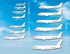 The Plane Facts | Flight Centre NZ